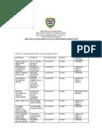 trabajo de gestion Proc. de la seccion de invest. de villa faro