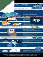 Infografia Impacto COVID19 Aprendizaje Bb