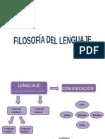 FILOSOFIA del lenguaje.pptx