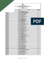 Resultado Final – Programador Web - IFRN – EAD