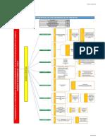 Mapa Conceptual - Elementos de Un Proyecto