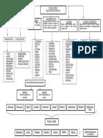 2.Tipologia textual basica.pdf