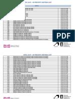 ANDC 2019 40% LIST.pdf