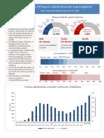 INSP - Raport saptamanal (EpiSaptamana27)