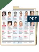 Lista dos 23 desaparecidos (corrigida para 25 na edição do dia 11)