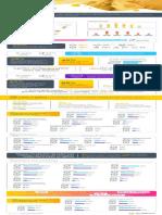 Infografico-O-perfil-do-dono-de-pet-no-Brasil-v4