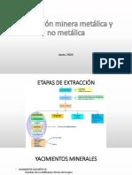 Etapas de la extraccion minera