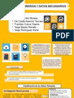 SEMANA07-DATOS PRIMARIOS Y DATOS SECUNDARIOS.pptx