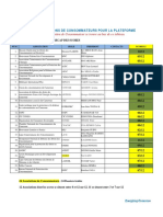 dtails-scoring-plateforme-associations-consommateurs-aes-sonel.pdf