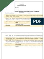 Características, cualidades, actitudes, capacidades de un buen docente