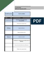 tableau_des_ratios_et_indicateurs_de_performance_