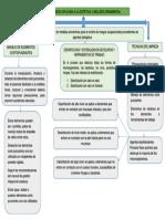 ACTIVIDAD 2 EVIDENCIA 1 MAPA C.pdf