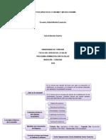 CONCEPTOS BÁSICOS DE ECONOMÍA Y MICROECONOMÍA