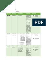 plan o cronograma de trabajo