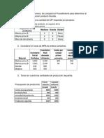 Presupuesto de inventarios y costo de producción unitario.