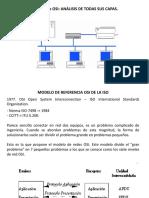 1-3-Modelo-OSI