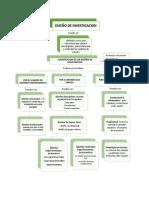 Microsoft Word - diseño de investigacion mapa