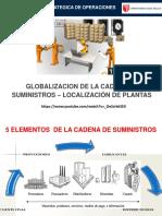 06._S6._-_GLOBALIZACION_CADENA.SUMINISTROS.pdf