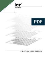 PVC Friction Loss Charts