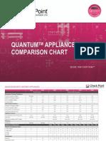 check-point-appliance-comparison-chart