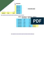 Mersul Trenurilor 2020 - Jimbolia Timisoara