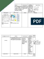 Formato cuadros comparativos.docx