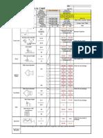 UC Inspection Sheet Volvo B series
