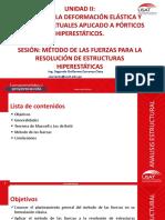 UNIDAD II_METODO DE LAS FUERZAS_PLANTEAMIENTO GENERAL