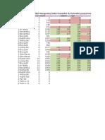 Quizalize Ulangan Remedial Mengentry bukti transaksi & transaksi penyesuaian (1)