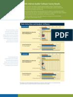 IIA Survey Summary