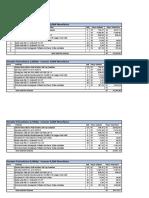 Gerador fotovoltaico até 104kW Composição FV_2