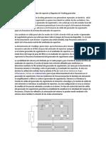 Analizador de espectro y Diagrama de Tracking generator