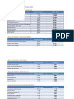 tabellare_quota_aggiuntiva2 (3).pdf