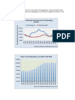 Rx Drug Spending Tables Accompanying Policy Brief