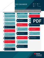 tr-certified-engineer-learning-path-infographic-f22018-202002-en_0