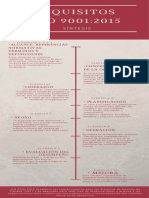 REQUISITOS ISO 9001_2015
