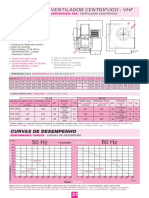 manual_ventilador_centrifugo_vhf_200.pdf