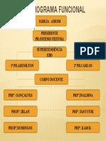 ORGANOGRAMA FUNCIONAL.pptx