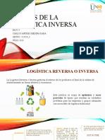 COSTOS DE LA LOGÍSTICA INVERSA