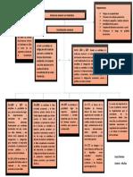 Marco Juridico C. Ext en colombia.pdf