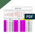 windows-1256__معادلة وزن الأوانيد المطلوبة