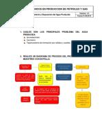 CUÁLES SON LOS PRINCIPALES PROBLEMA DEL AGUA PRODUCIDA 34