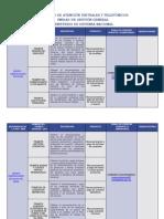 CanalesAtencionEmerg.pdf