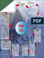 MAPA CONCEPTUAL NSTALCIONES.pptx