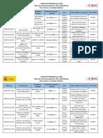 EOI%202020%20Materia_Quimicas.pdf