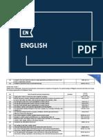 MELC Grade 7 - 10 English