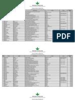 Plantilla Nomina Empleados Fijos Junio 2020