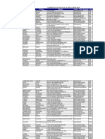COMMERCE DE GROS DE LA BISCUITERIE Blida Physqie.pdf