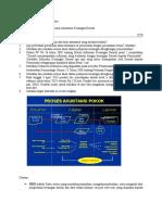 UTS-SIAKD20-ADITYA PRASETYO-C1C017009
