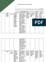 29 Evidenta zonelor cu risc ridicat si specific b
